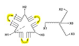 Figure 2 - Diagram SCD 10
