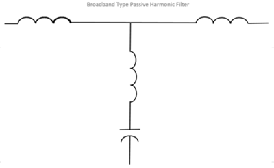 Broadband type passive harmonic filter wiring diagram