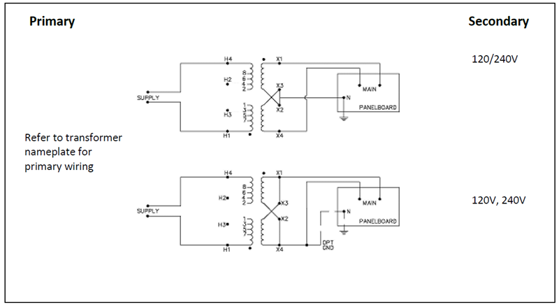 Wiring diagram for single phase transformer to electrical panelboard